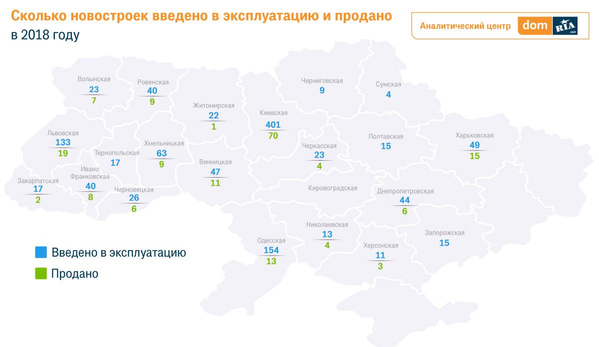 Инфографика - количество новостроек по регионам
